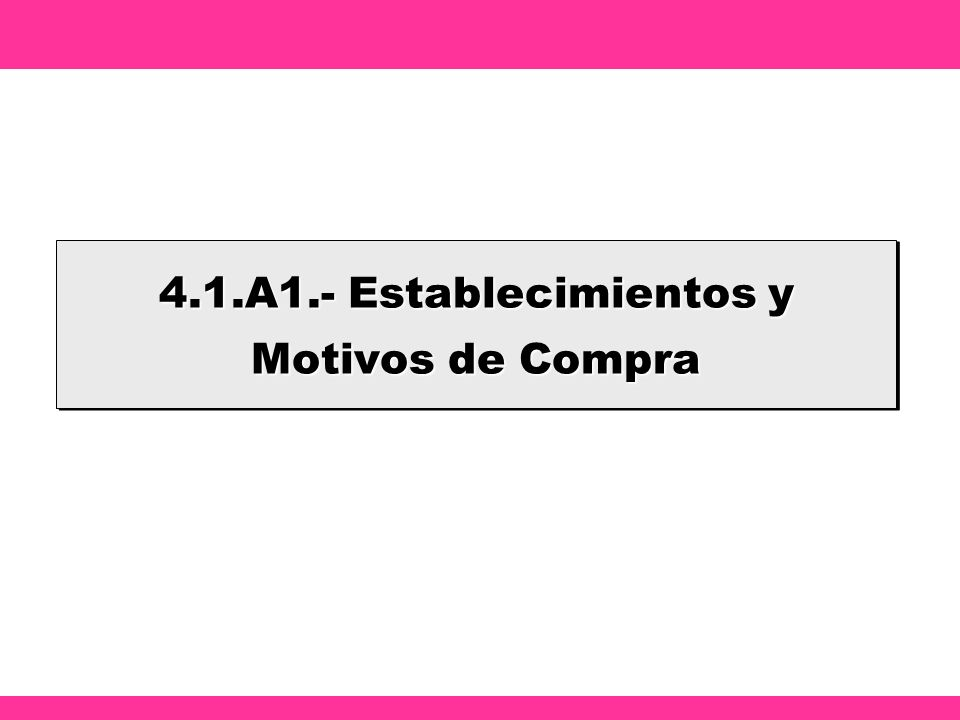 4.1.A1.- Establecimientos y Motivos de Compra