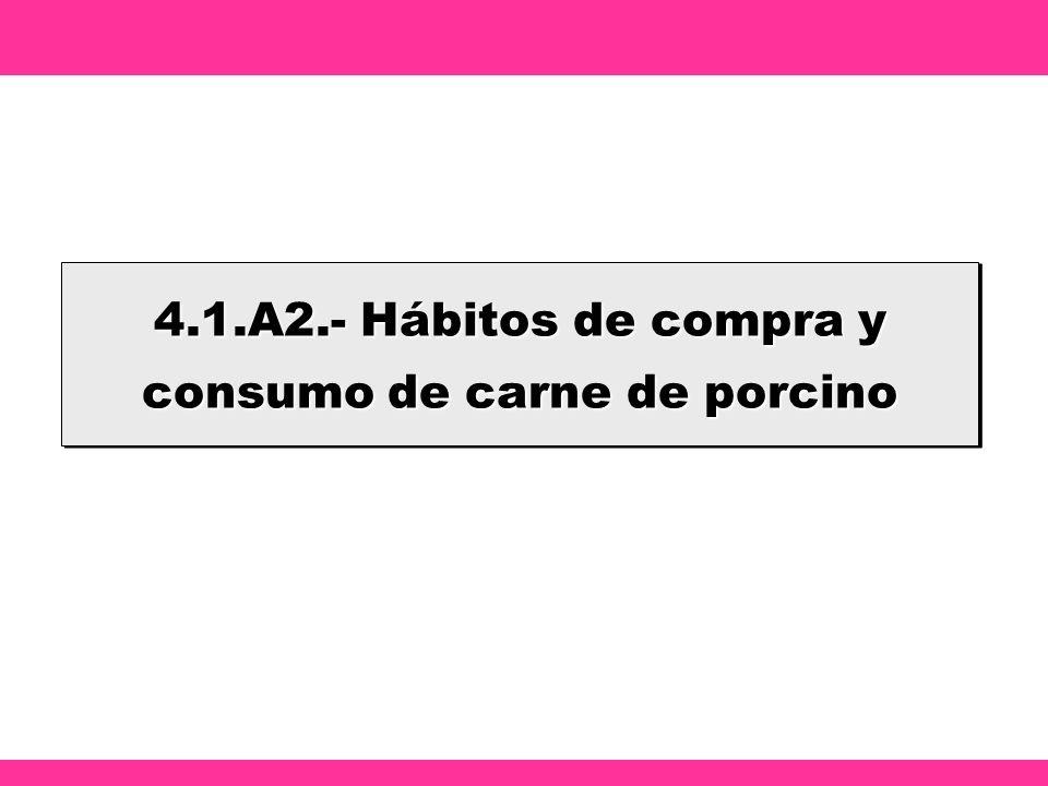 4.1.A2.- Hábitos de compra y consumo de carne de porcino