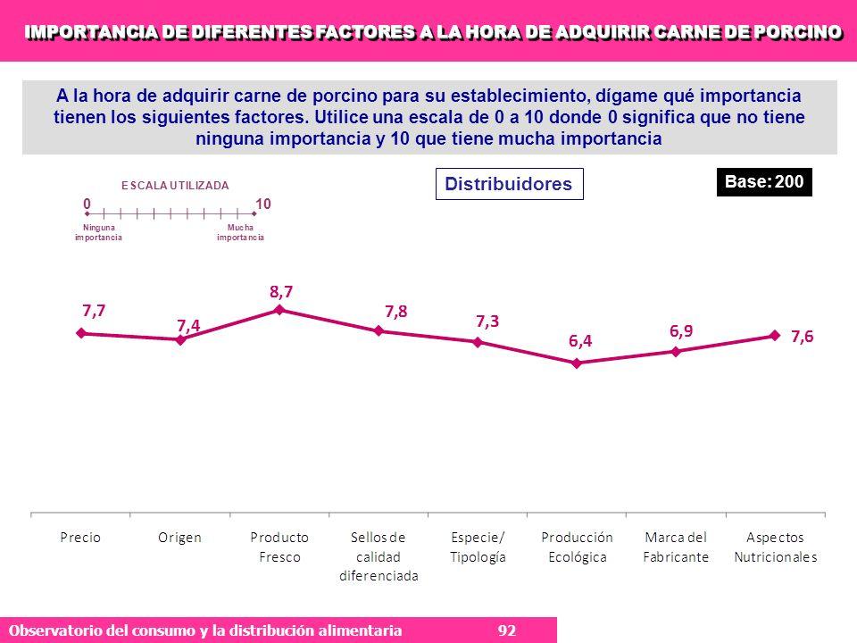 IMPORTANCIA DE DIFERENTES FACTORES A LA HORA DE ADQUIRIR CARNE DE PORCINO