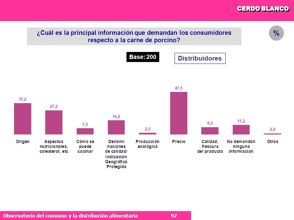 CERDO BLANCO % ¿Cuál es la principal información que demandan los consumidores respecto a la carne de porcino