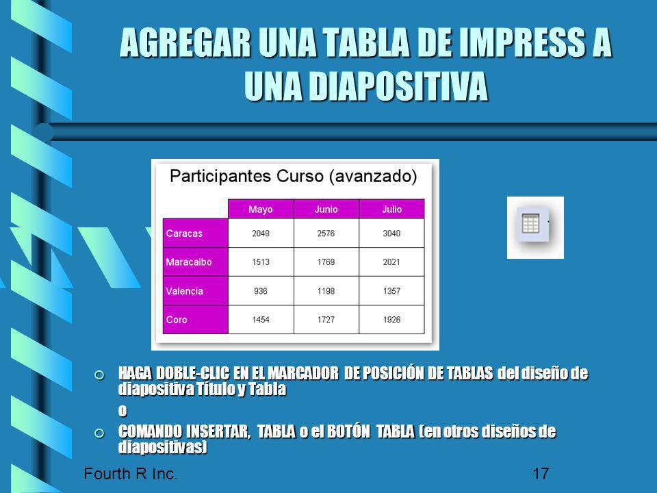 AGREGAR UNA TABLA DE IMPRESS A UNA DIAPOSITIVA