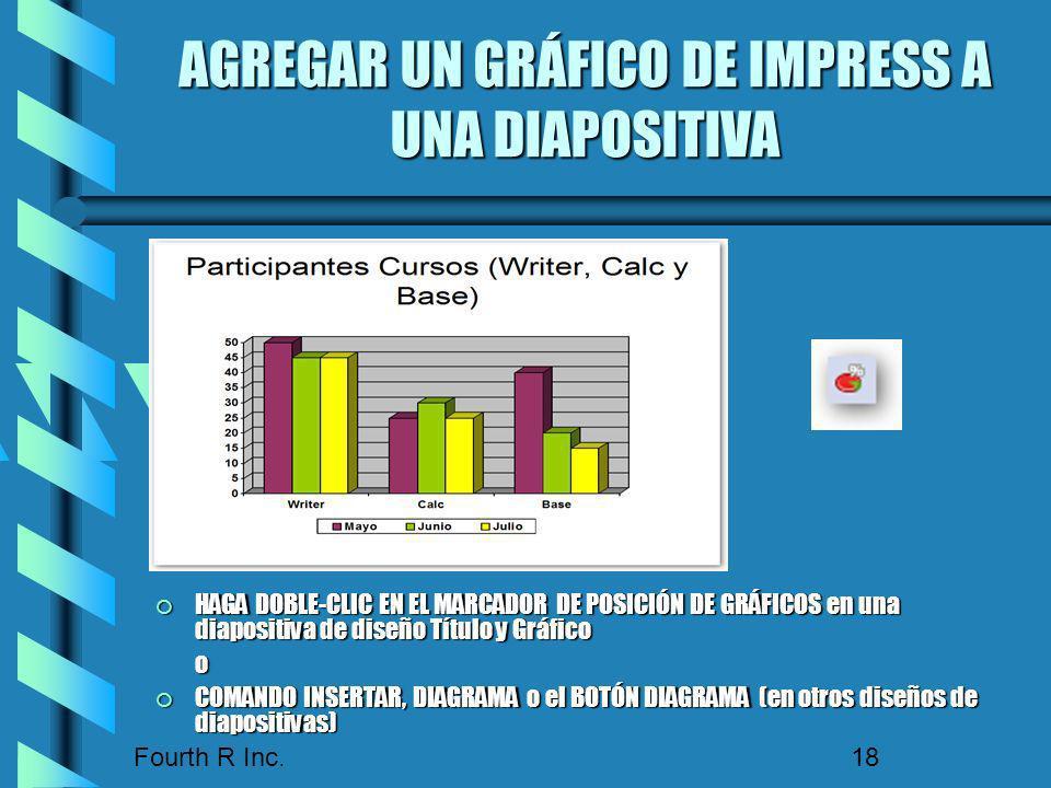 AGREGAR UN GRÁFICO DE IMPRESS A UNA DIAPOSITIVA