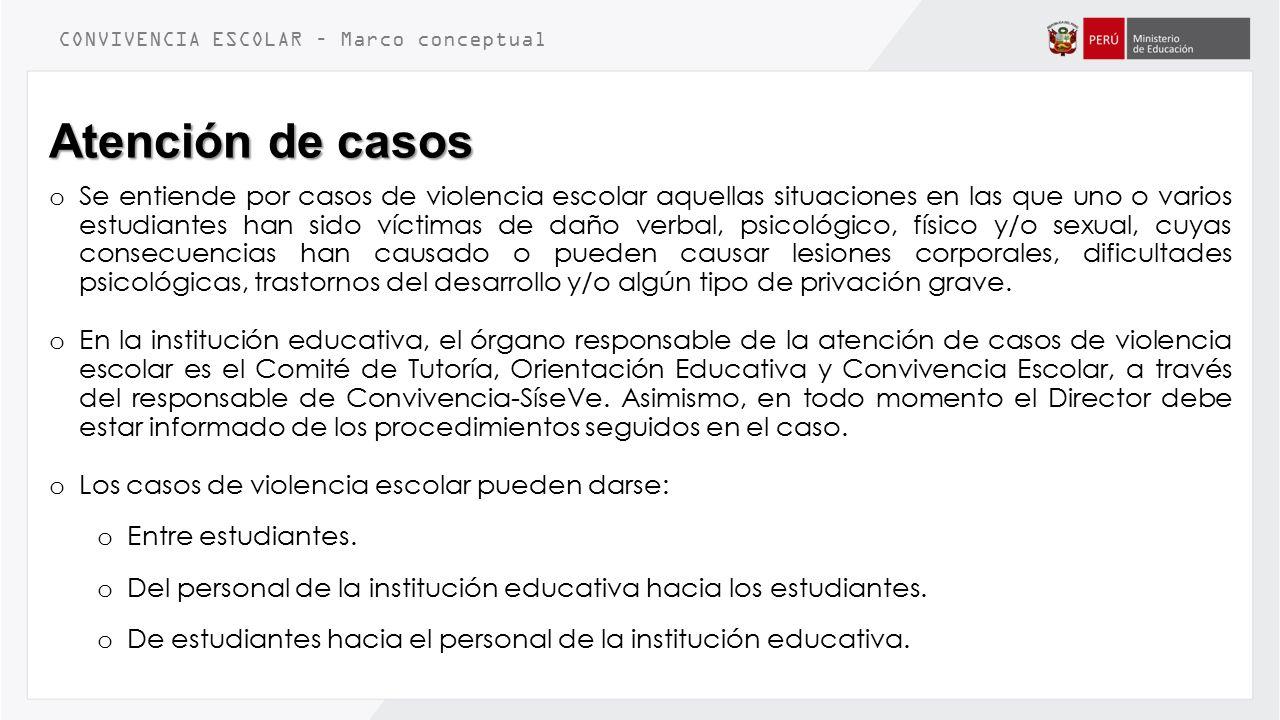 Vistoso A Través De Los Marcos Años Escolares Modelo - Ideas ...