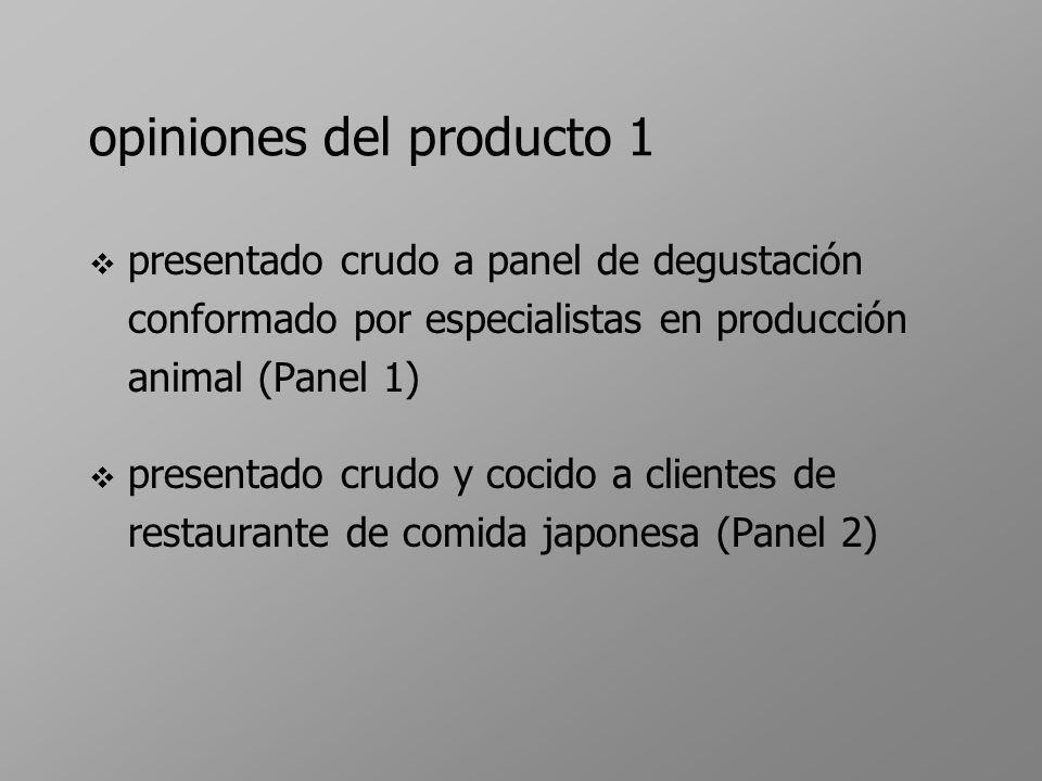 opiniones del producto 1