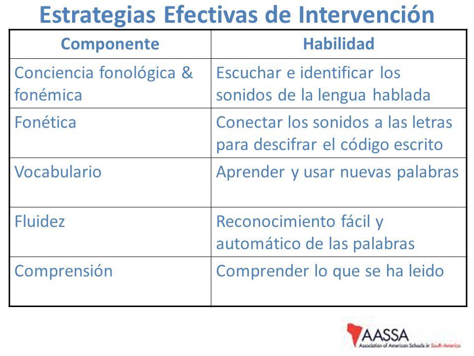 Estrategias Efectivas de Intervención