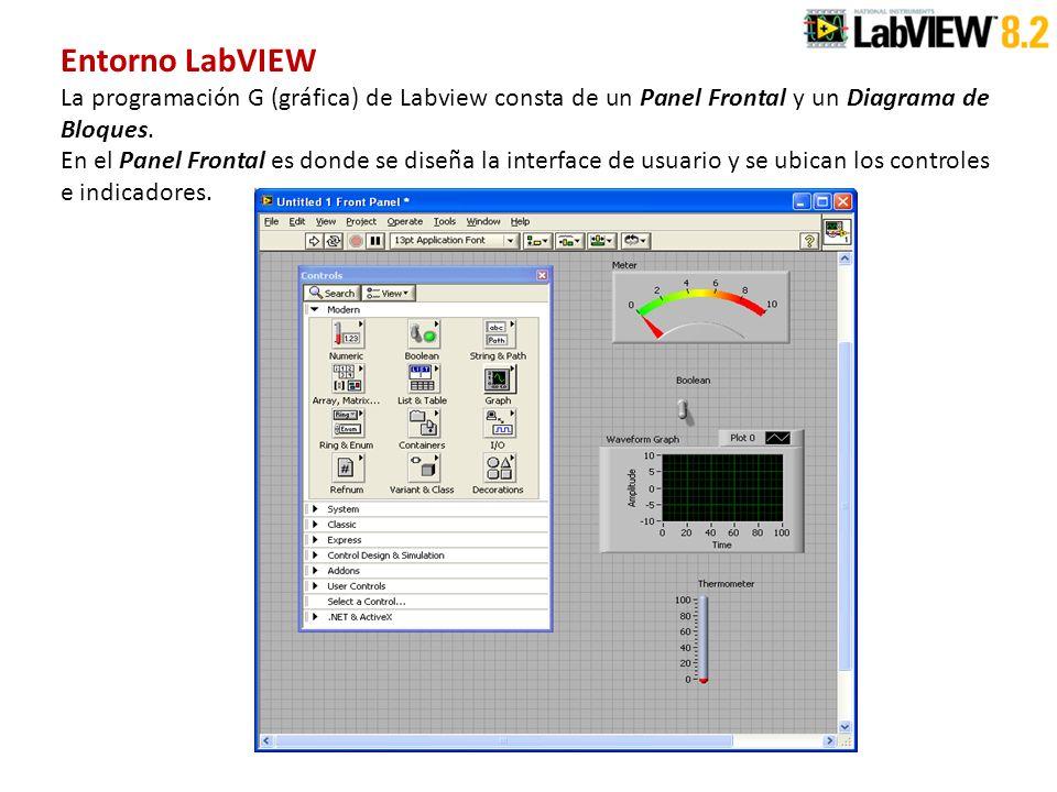 Entorno LabVIEW La programación G (gráfica) de Labview consta de un Panel Frontal y un Diagrama de Bloques.