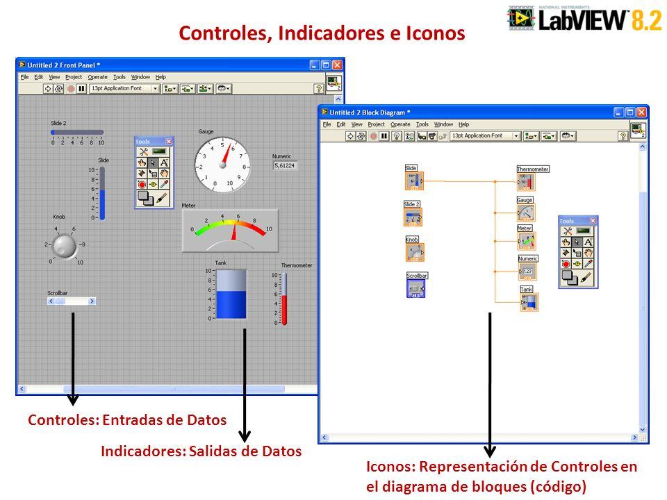 Controles, Indicadores e Iconos