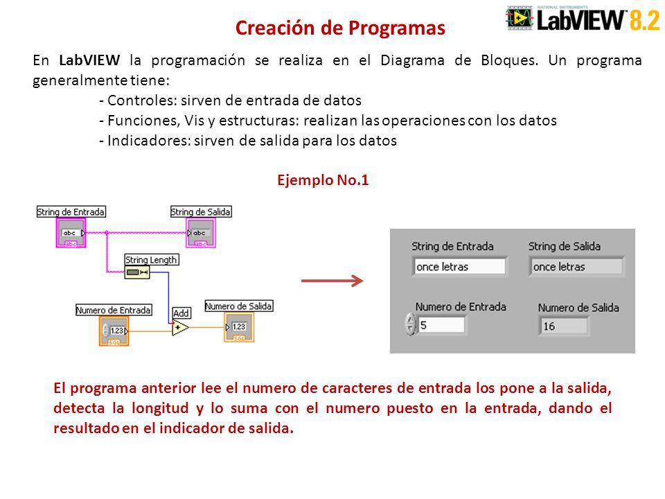 Creación de Programas En LabVIEW la programación se realiza en el Diagrama de Bloques. Un programa generalmente tiene: