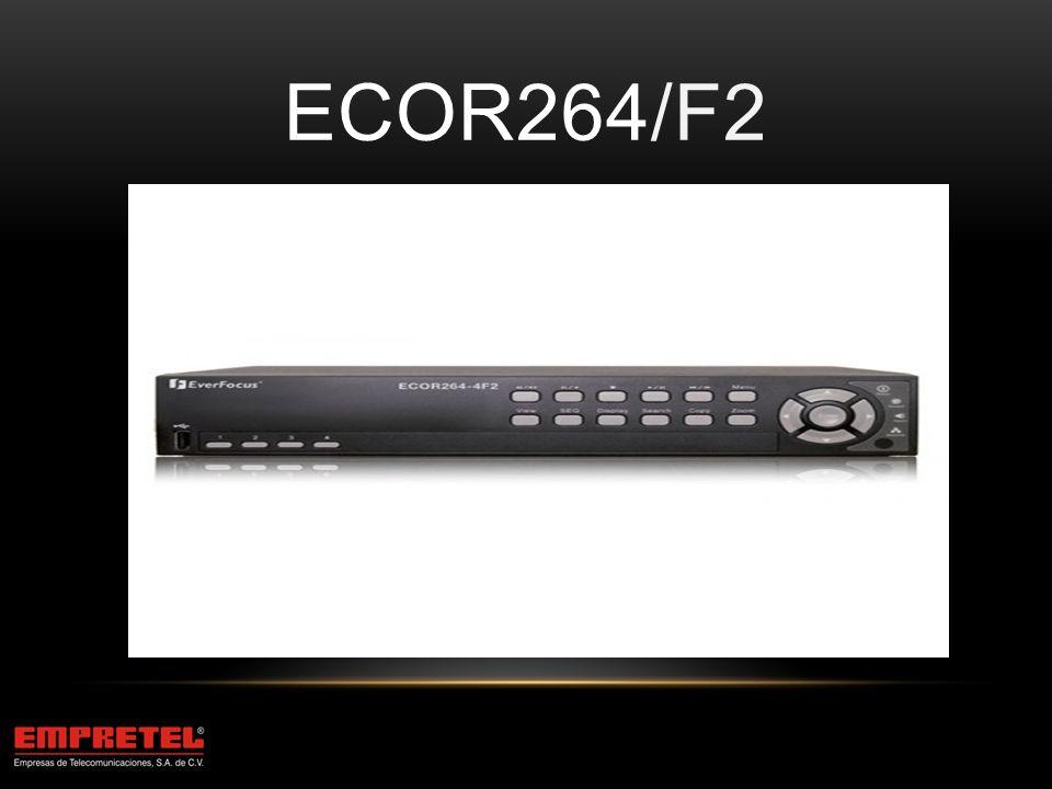 ECOR264/F2
