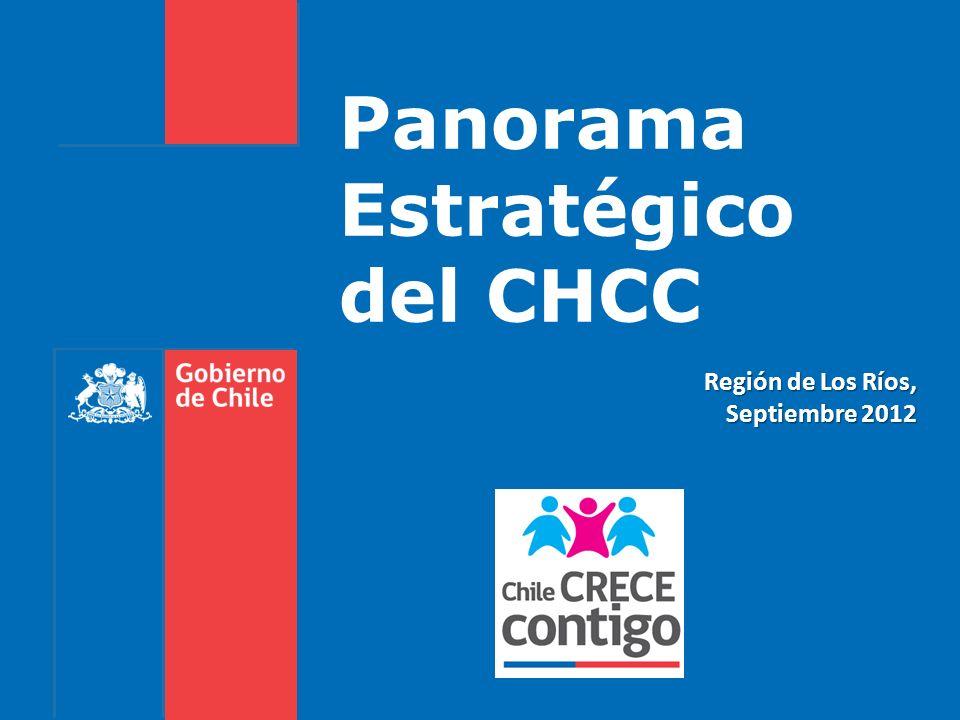 Panorama Estratégico del CHCC