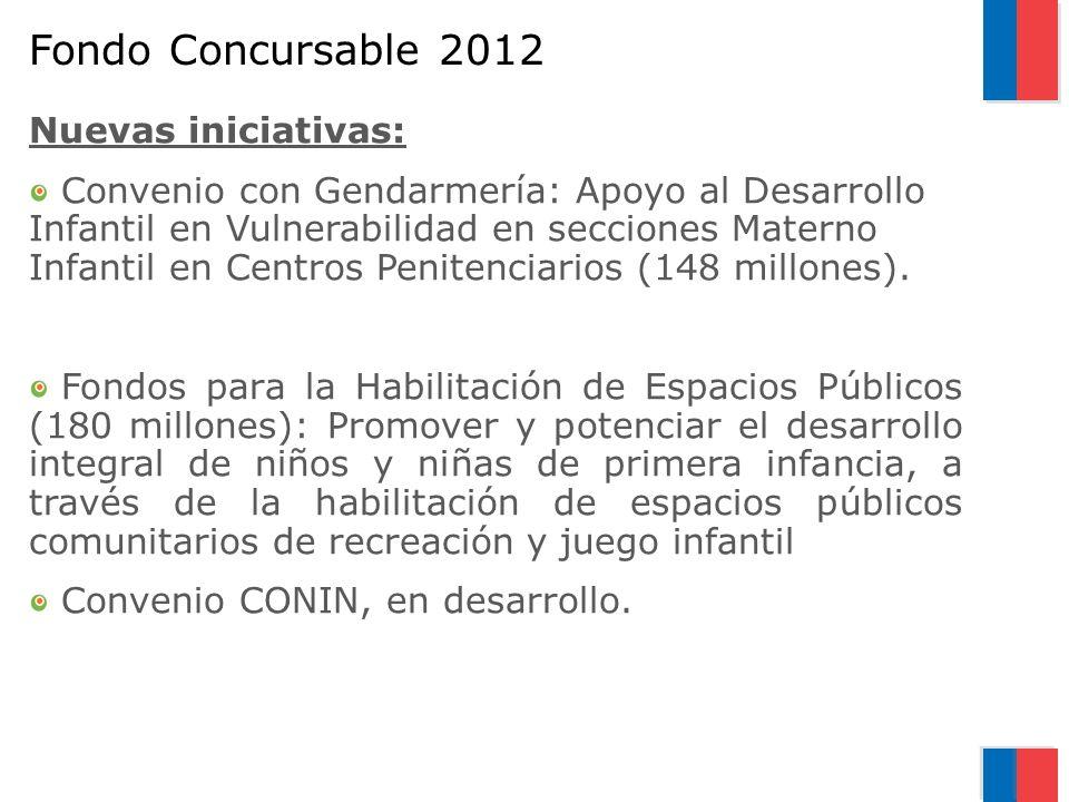 Fondo Concursable 2012 Nuevas iniciativas: