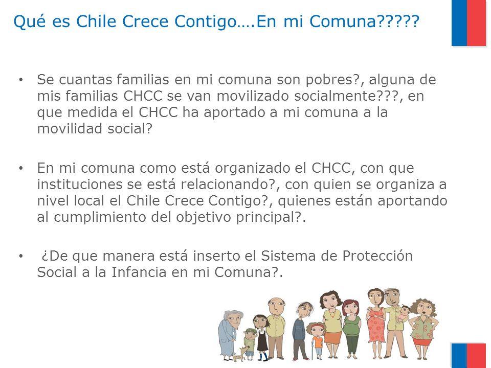 Qué es Chile Crece Contigo….En mi Comuna