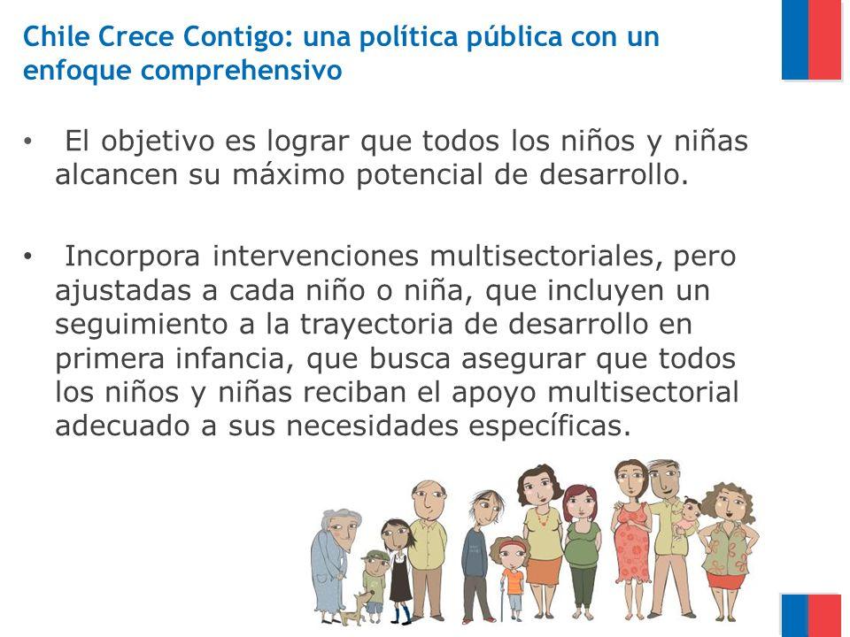 Chile Crece Contigo: una política pública con un enfoque comprehensivo
