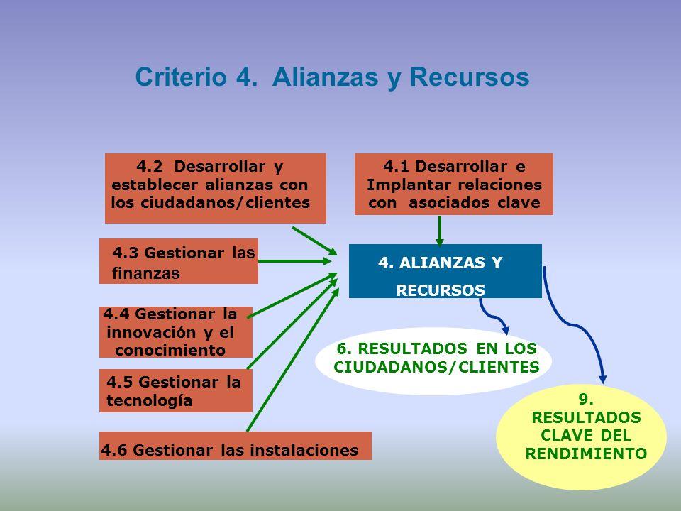 Criterio 4. Alianzas y Recursos