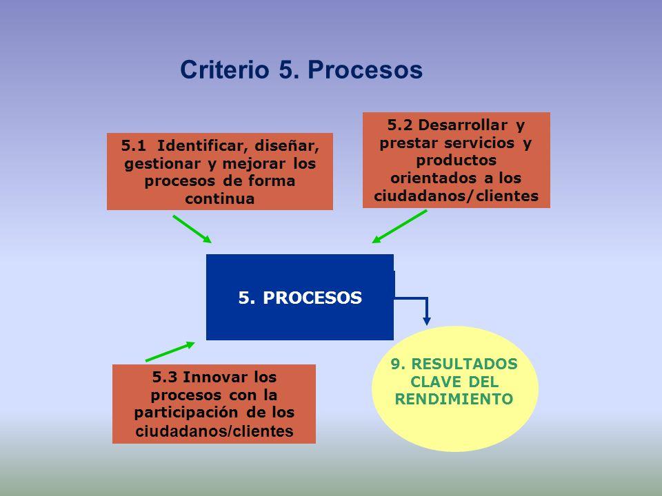 9. RESULTADOS CLAVE DEL RENDIMIENTO