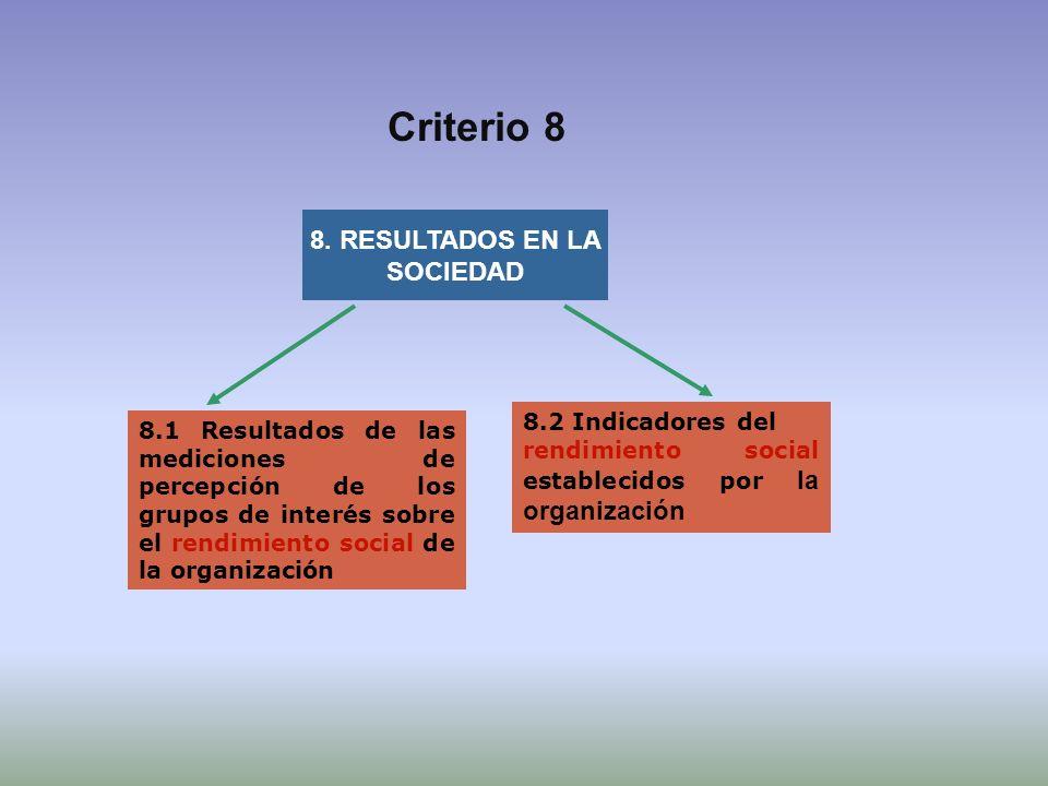 Criterio 8 8. RESULTADOS EN LA SOCIEDAD 8.2 Indicadores del