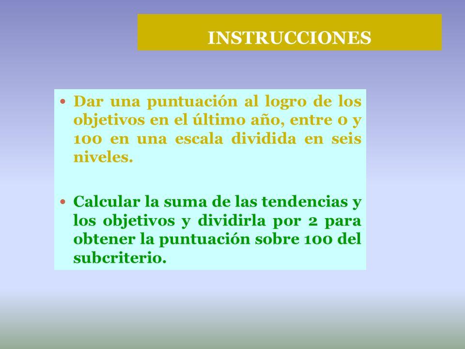 INSTRUCCIONES Dar una puntuación al logro de los objetivos en el último año, entre 0 y 100 en una escala dividida en seis niveles.
