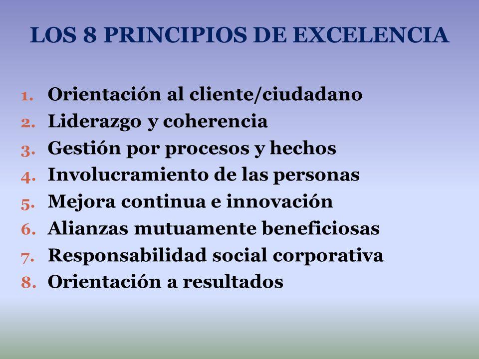 LOS 8 PRINCIPIOS DE EXCELENCIA