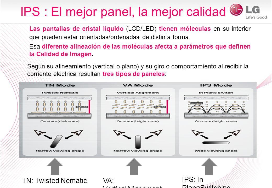 IPS : El mejor panel, la mejor calidad