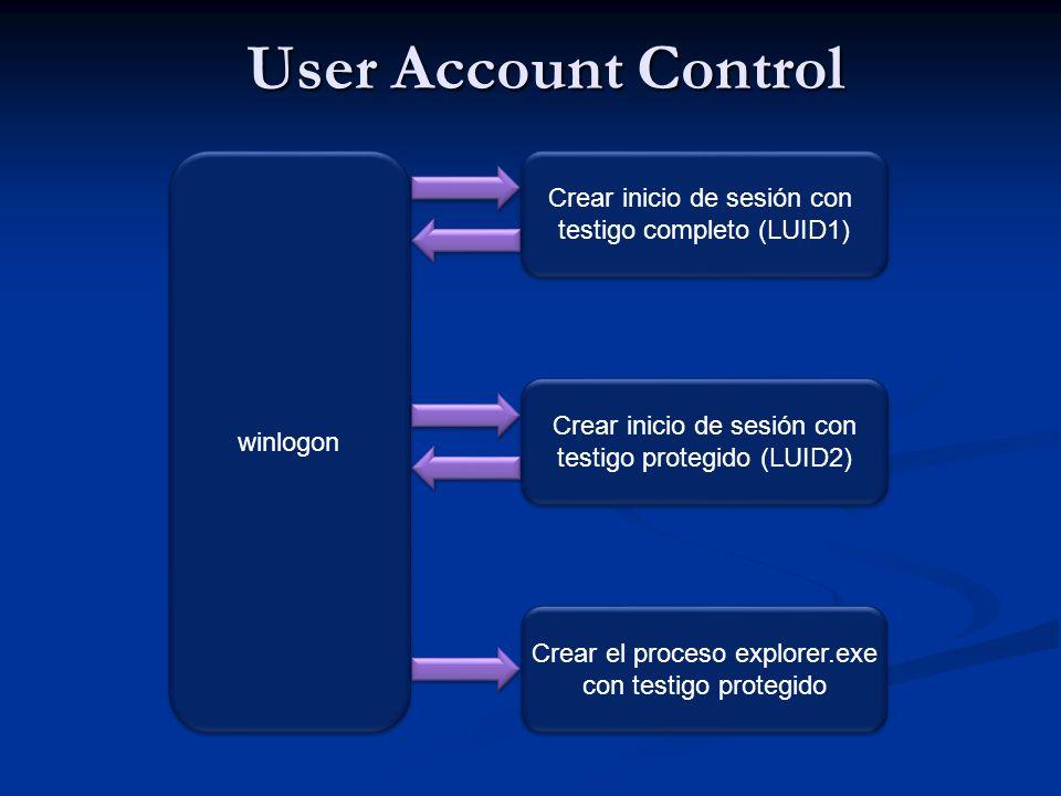 User Account Control Crear inicio de sesión con