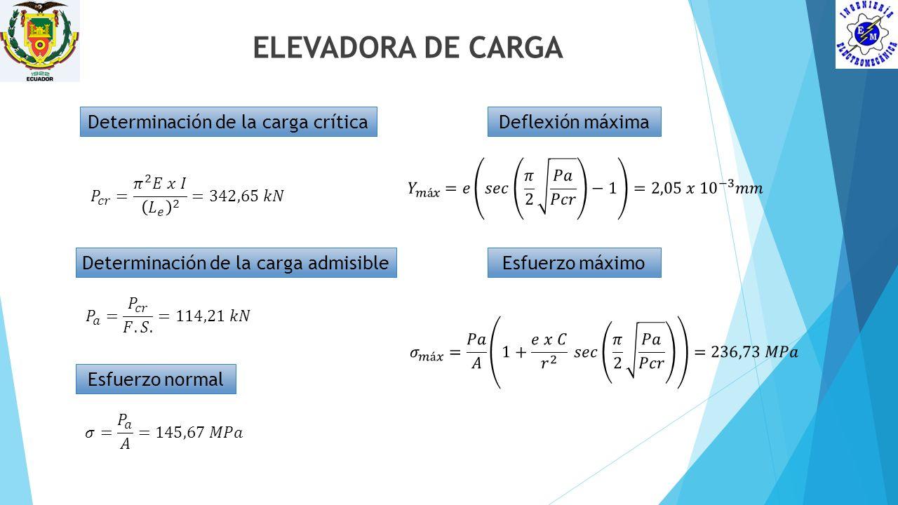 ELEVADORA DE CARGA Determinación de la carga crítica Deflexión máxima