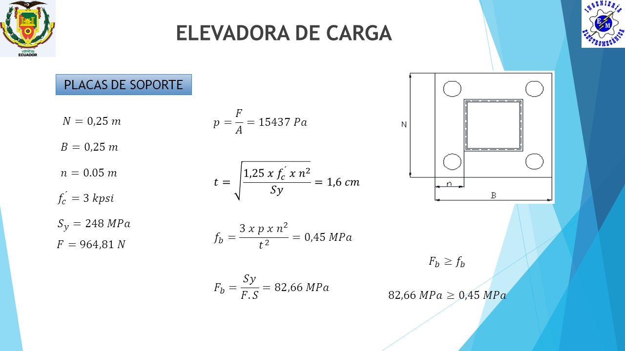 ELEVADORA DE CARGA PLACAS DE SOPORTE 𝑝= 𝐹 𝐴 =15437 𝑃𝑎 𝑁=0,25 𝑚