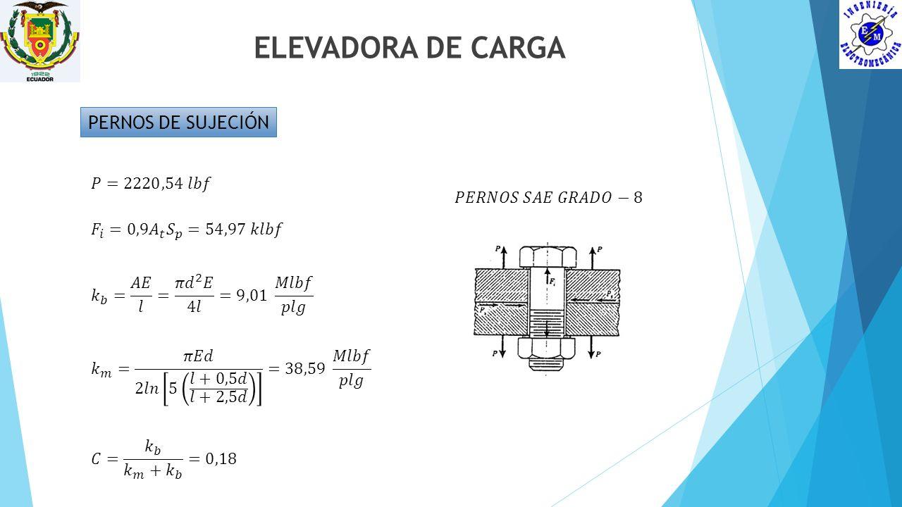 ELEVADORA DE CARGA PERNOS DE SUJECIÓN 𝑃=2220,54 𝑙𝑏𝑓 𝑃𝐸𝑅𝑁𝑂𝑆 𝑆𝐴𝐸 𝐺𝑅𝐴𝐷𝑂−8