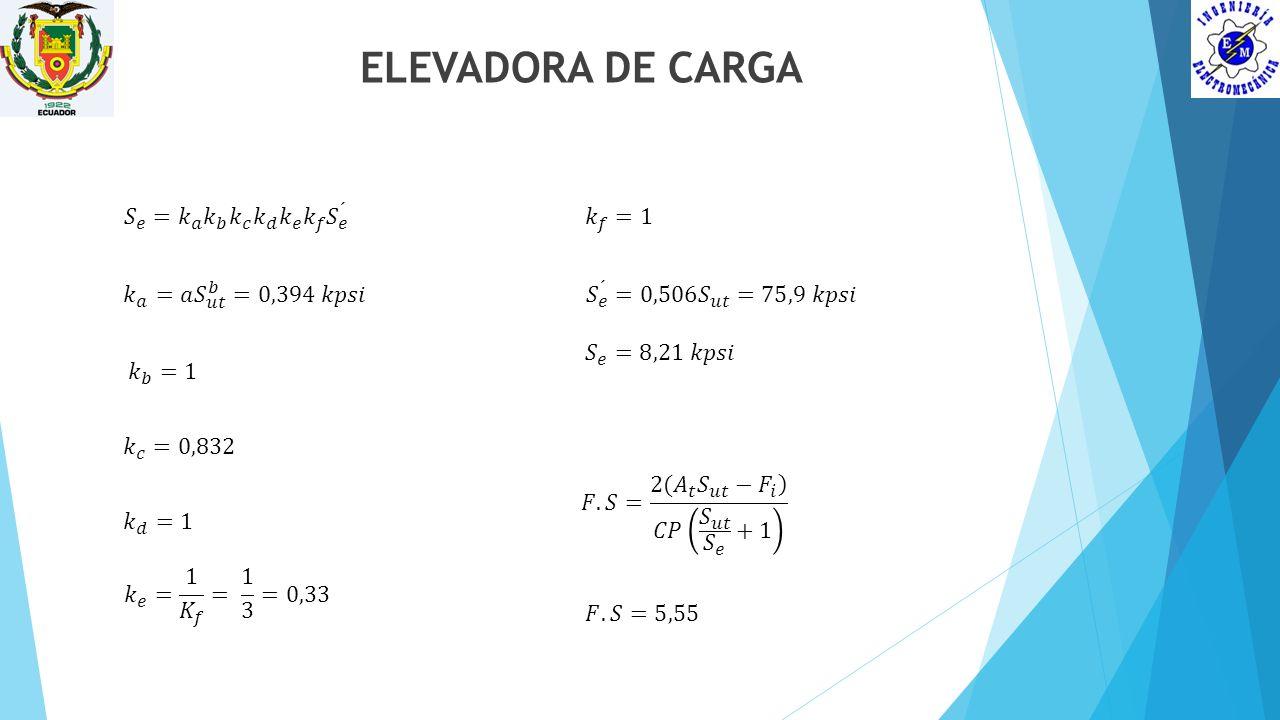 ELEVADORA DE CARGA 𝑆 𝑒 = 𝑘 𝑎 𝑘 𝑏 𝑘 𝑐 𝑘 𝑑 𝑘 𝑒 𝑘 𝑓 𝑆 𝑒 ´ 𝑘 𝑓 =1
