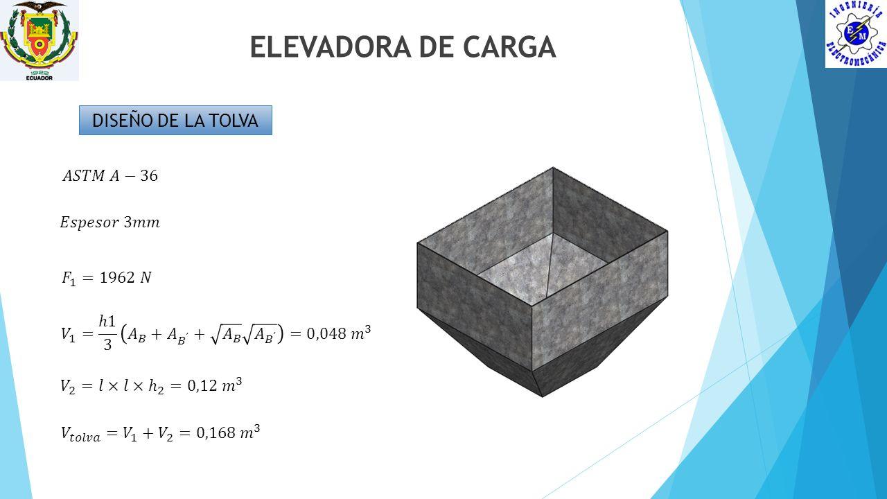 ELEVADORA DE CARGA DISEÑO DE LA TOLVA 𝐴𝑆𝑇𝑀 𝐴−36 𝐸𝑠𝑝𝑒𝑠𝑜𝑟 3𝑚𝑚