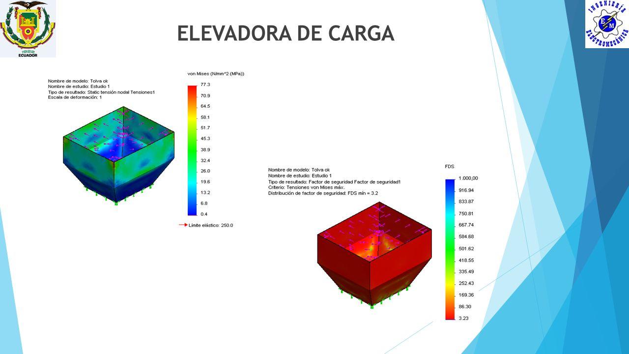ELEVADORA DE CARGA