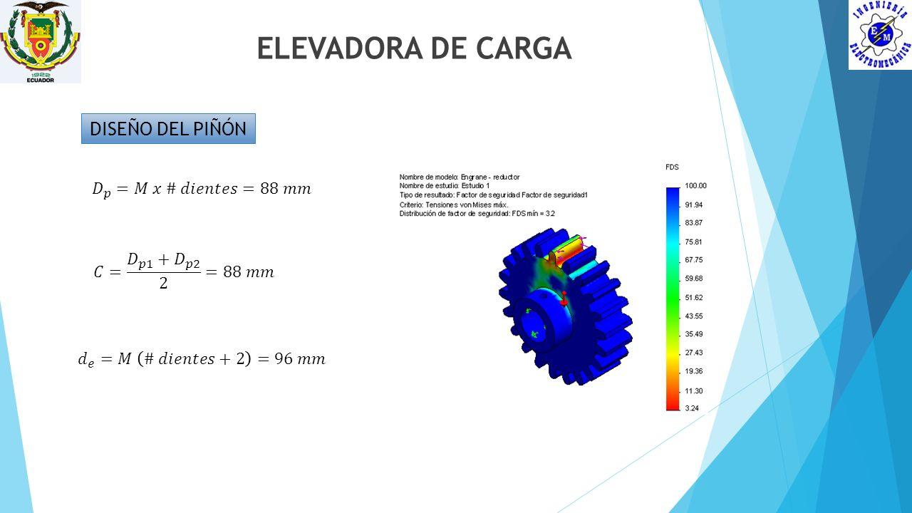 ELEVADORA DE CARGA DISEÑO DEL PIÑÓN 𝐷 𝑝 =𝑀 𝑥 # 𝑑𝑖𝑒𝑛𝑡𝑒𝑠=88 𝑚𝑚