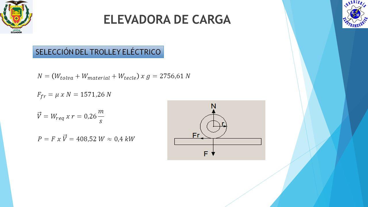 SELECCIÓN DEL TROLLEY ELÉCTRICO