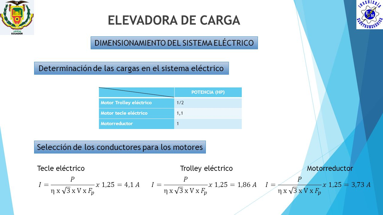ELEVADORA DE CARGA DIMENSIONAMIENTO DEL SISTEMA ELÉCTRICO