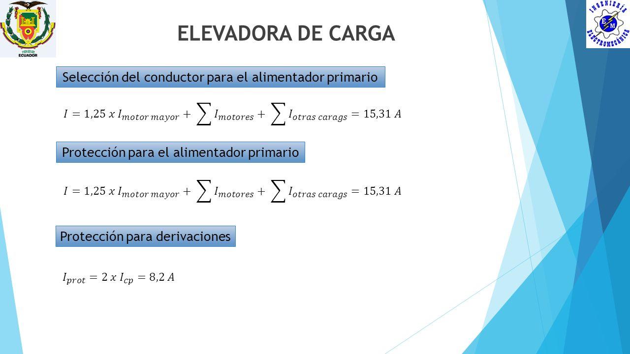 ELEVADORA DE CARGA Selección del conductor para el alimentador primario. 𝐼=1,25 𝑥 𝐼 𝑚𝑜𝑡𝑜𝑟 𝑚𝑎𝑦𝑜𝑟 + 𝐼 𝑚𝑜𝑡𝑜𝑟𝑒𝑠 + 𝐼 𝑜𝑡𝑟𝑎𝑠 𝑐𝑎𝑟𝑎𝑔𝑠 =15,31 𝐴.