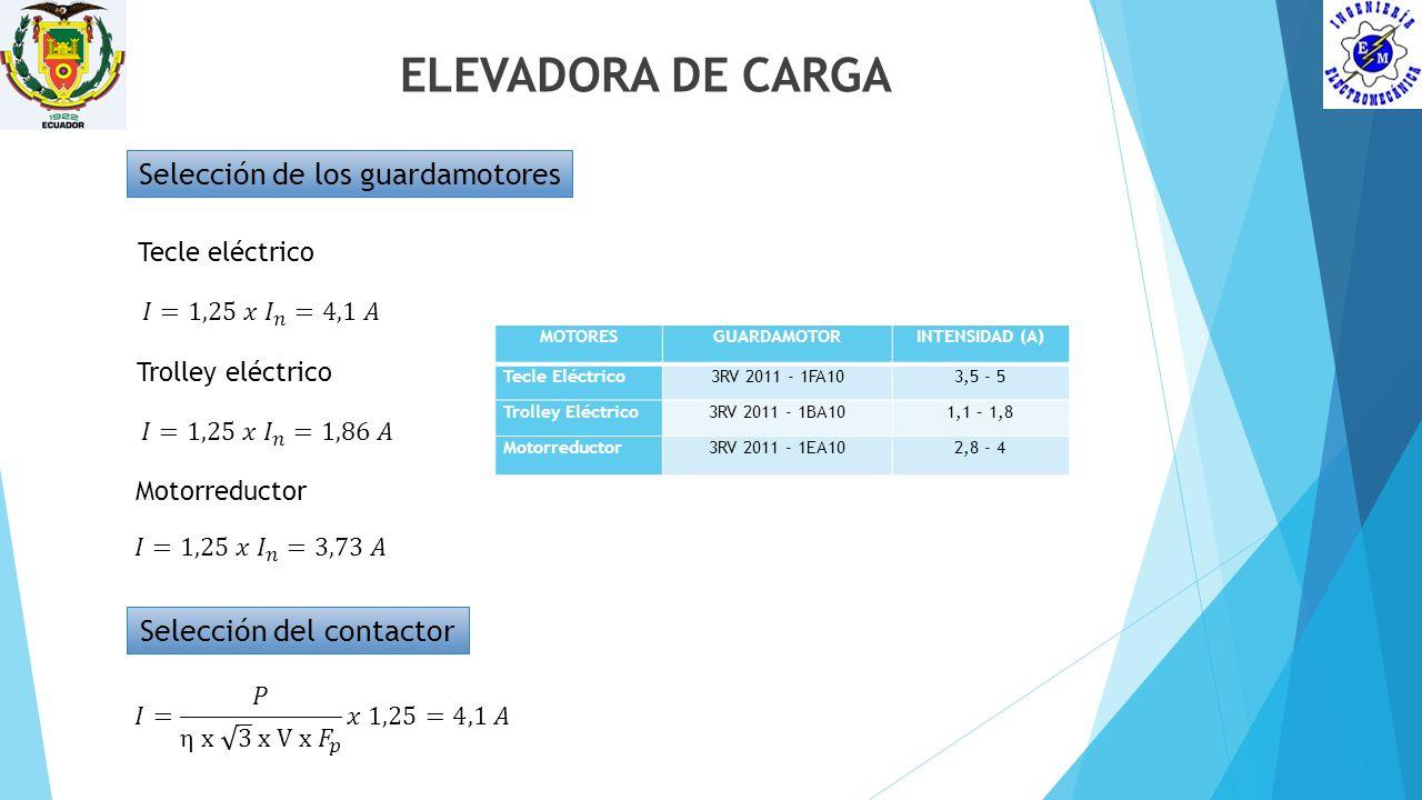 ELEVADORA DE CARGA Selección de los guardamotores