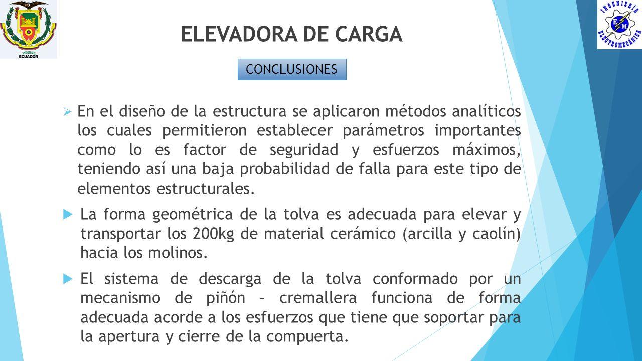 ELEVADORA DE CARGA CONCLUSIONES.