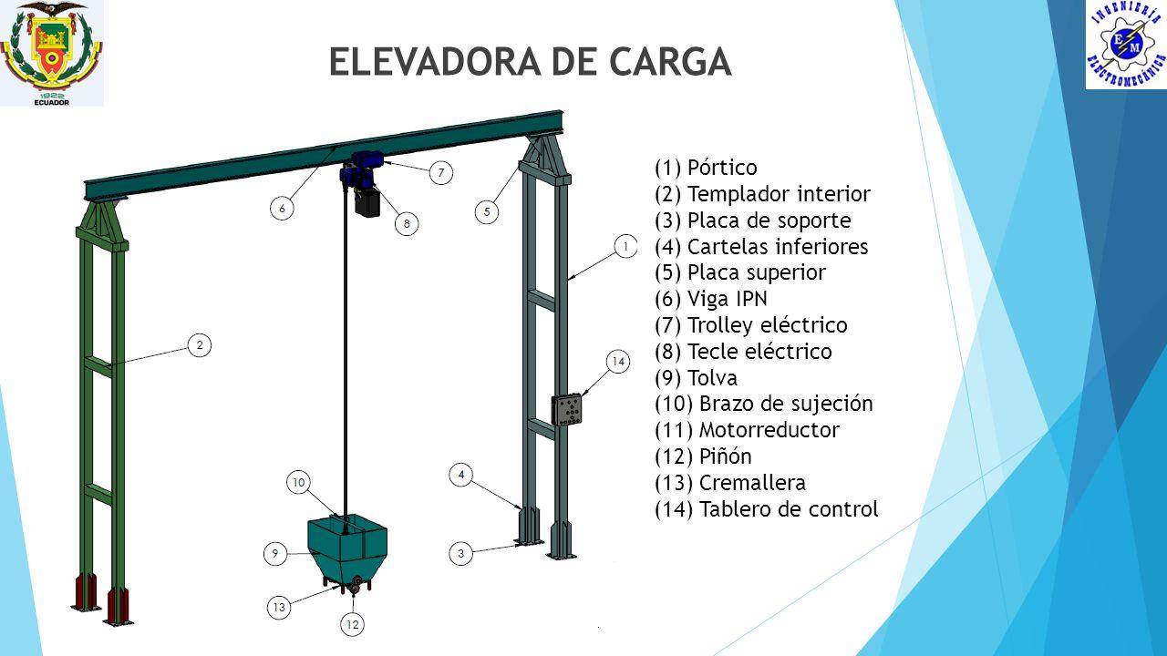 ELEVADORA DE CARGA (1) Pórtico (2) Templador interior