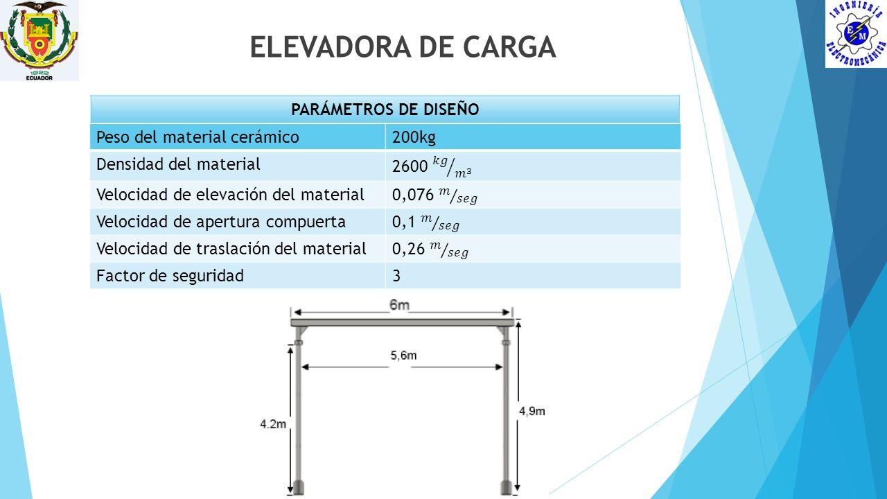 ELEVADORA DE CARGA PARÁMETROS DE DISEÑO Peso del material cerámico