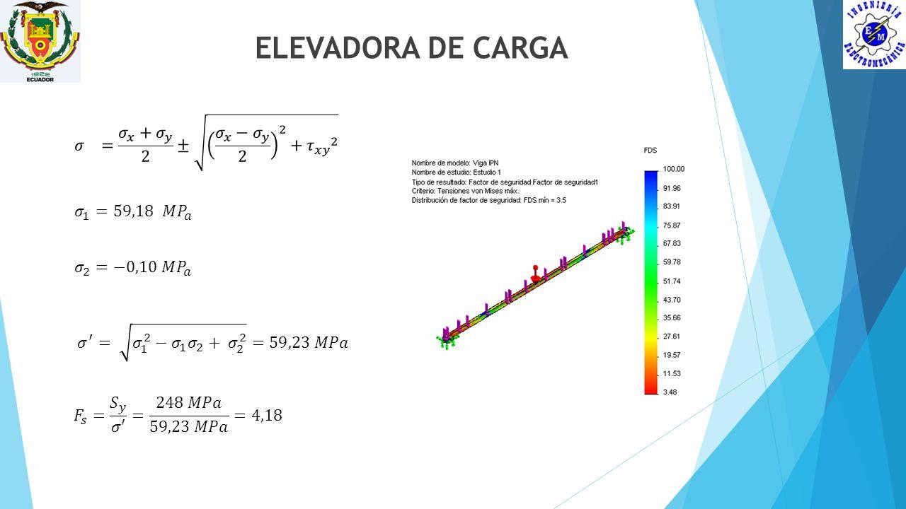ELEVADORA DE CARGA 𝜎 = 𝜎 𝑥 + 𝜎 𝑦 2 ± 𝜎 𝑥 − 𝜎 𝑦 2 2 + 𝜏 𝑥𝑦 2