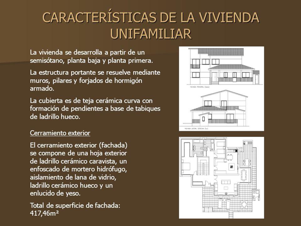 CARACTERÍSTICAS DE LA VIVIENDA UNIFAMILIAR