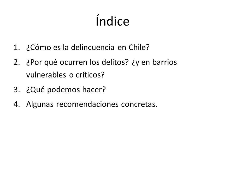 Índice ¿Cómo es la delincuencia en Chile