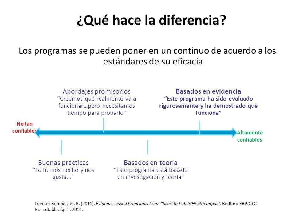 ¿Qué hace la diferencia