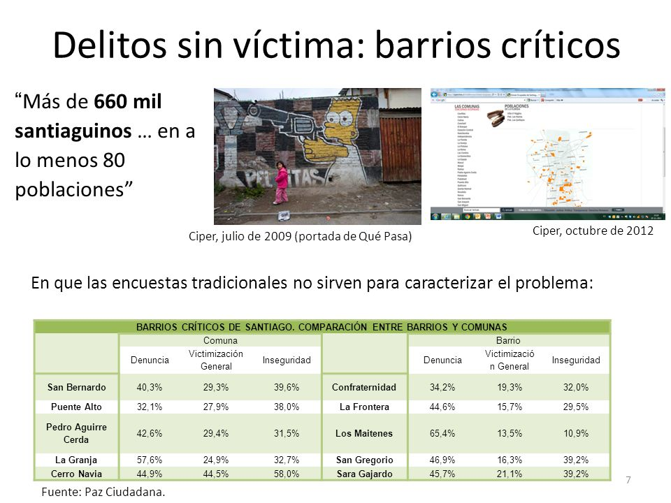 Delitos sin víctima: barrios críticos