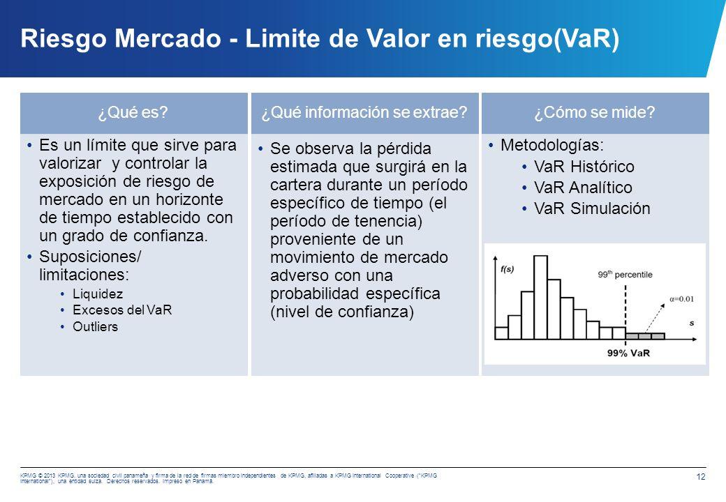 Riesgo Mercado – Instrumentos Financieros en Divisas Extranjeras