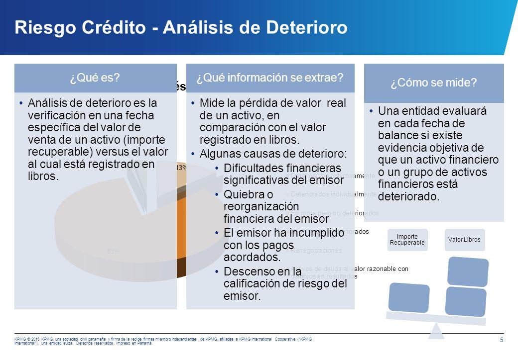 R. Crédito – Concentración de Riesgo Crédito por sector y ubicación