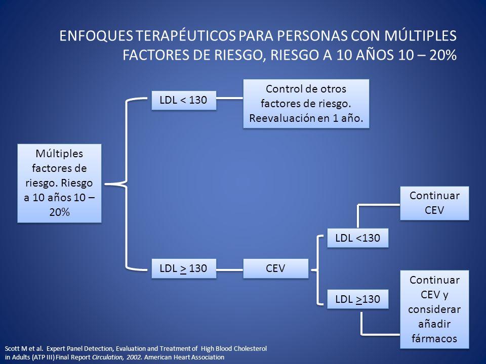 ENFOQUES TERAPÉUTICOS PARA PERSONAS CON MÚLTIPLES FACTORES DE RIESGO, RIESGO A 10 AÑOS 10 – 20%