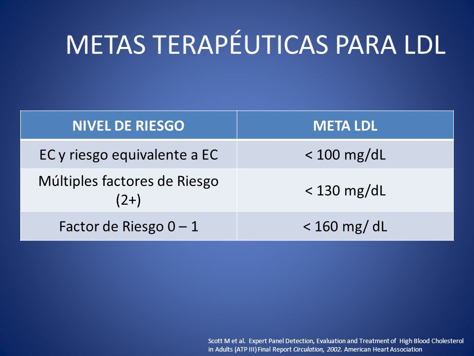 METAS TERAPÉUTICAS PARA LDL