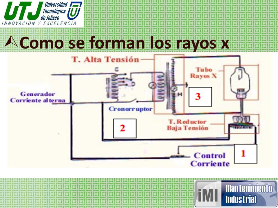 Como se forman los rayos x