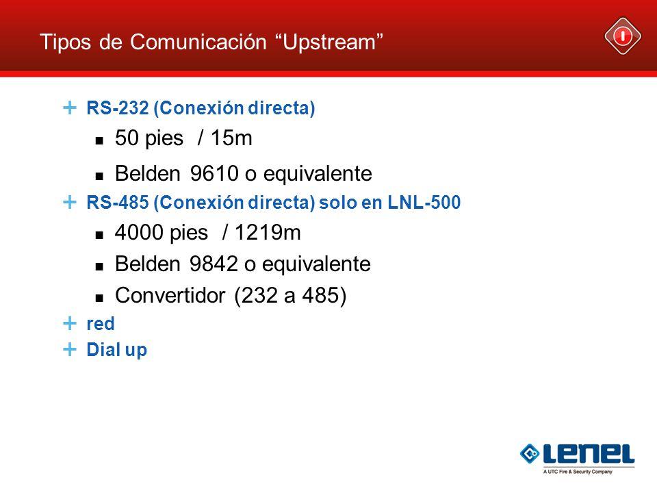 Tipos de Comunicación Upstream