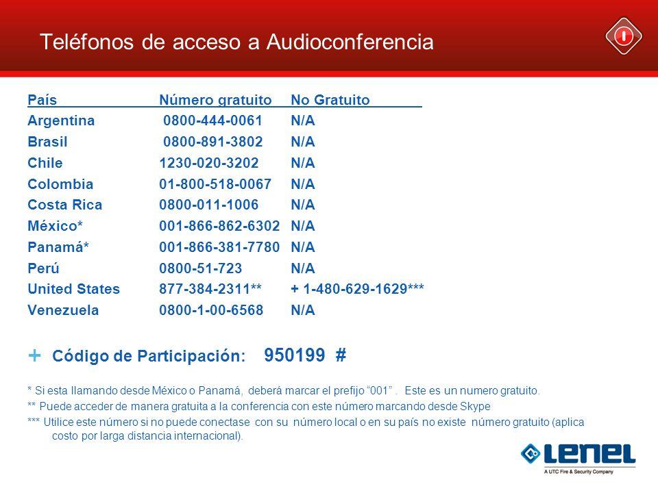 Teléfonos de acceso a Audioconferencia